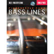 Fingerstyle Funk Bass Lines (BP/HL50449542)